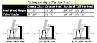 standard counter height stools. Plain Standard Countertop Height Bar Stools Standard Counter Stool Com Throughout Ideas 3  Barstool With Standard Counter Height Stools N
