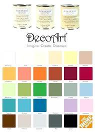 Home Depot Interior Paint Color Chart Impressive Decoration