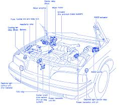 infinity q45 1995 engine electrical circuit wiring diagram infinity q45 1995 engine electrical circuit wiring diagram