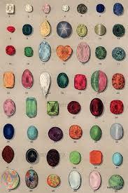 Crystal Identification Chart Pictures 1921 Morgan Tiffany Chart Of Precious Semi Precious And Gem