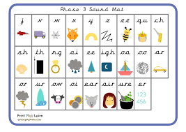 During phase 3, children will also learn the letter names using an alphabet song, although they will continue to use the sounds when decoding words. Phase 3 Phonic Sound Mat Printable Teaching Resources Print Play Learn