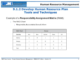 human resource management ppt  9 1 2 develop human resource plan tools and techniques