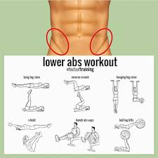 Flat Bench Abdominal Leg Pull Ins  Abs Exercise GuideBench Ab V Ups