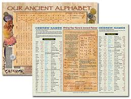 Our Ancient Hebrew Alphabet Poster Charts