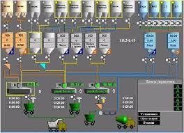 Автоматизация бетонно смесительного цеха в зао Комбинат  Автоматизация бетонно смесительного цеха в зао Комбинат Крупнопанельного домостроения