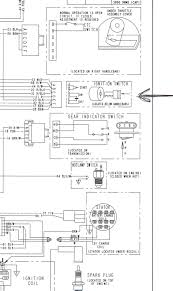 wiring diagram polaris sportsman the wiring diagram polaris predator 500 wiring diagram polaris wiring diagrams wiring diagram
