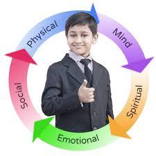 psychological development importance