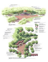 Felino Pascual Associates Community Planning Land