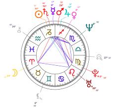 Capricorn Natal Chart Capricorn Nigella Lawson Astrology