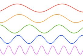 Brain Waves Sine Waves And The Fourier Transform Sapien