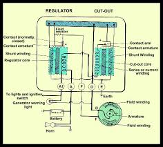 wiring diagram for club car starter generator images ii wiring starter generator wiring diagram car pictures