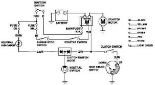 wiring diagram starter wire diagram 350 chevy starter wire replace ignition switch with push button at How To Wire A Starter Switch Diagram
