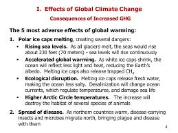 environmental impact climate change global warming essay outline  effects of climate change threats wwf