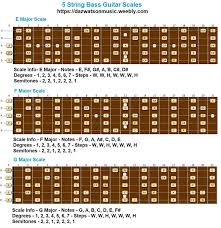 5 String Bass Chord Chart 5 String Bass Guitar Scales Modes Tab Form Pictures