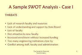 The Center For Personal Transformation 1 A Sample Swot Analysis