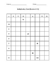 Multiplication Chart Random 2 12 4