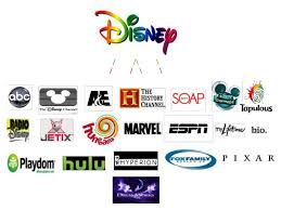 Disney Conglomerate Chart The Walt Disney Company