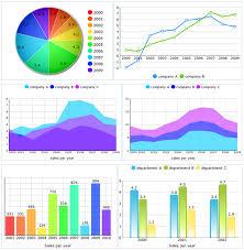 Javascript Comparison Chart Javascript Graphs And Charts Libraries Comparison Tables