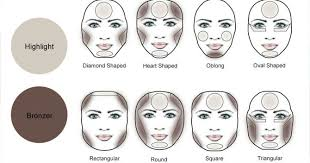 contouring for different face shapes. enter image description here. how to contour a square face? contouring for different face shapes