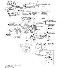 2l T Engine Manual