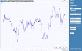 Profit Loss Calculator Spreadcharts Com