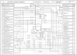 1994 f150 wiring diagram wiring diagram wiring diagram for 1994 f150 wiring diagram for 1994 f150 headlight switch altaoakridge com 1987 f150 wiring diagram 1994 f150 wiring diagram
