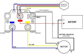 winch contactor wiring diagram winch wiring diagram schematics polaris winch contactor wiring diagram nodasystech