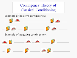 Example Of Classical Conditioning Contingency Theory Of Classical Conditioning Ppt Video Online Download