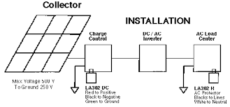 delta lightning arrestors la302 dc lightning arrestor at alternative Automotive Wiring Diagrams to protect a watt hour meter, connect the black wires to the line terminals, and the white wire to the meter box