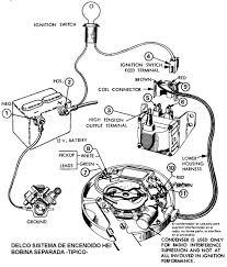 Desdis2 on chrysler motor diagram
