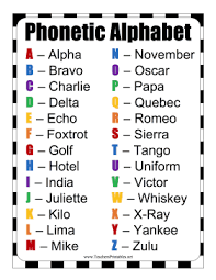 Syllables to be emphasized are underlined for the letters. Phonetic Alphabet Chart