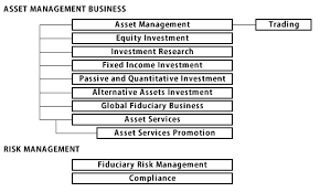 Asset Management About Us Sumitomo Mitsui Trust Bank