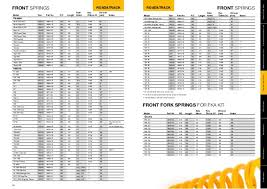 Ohlins Rear Shock Spring Rate Chart Ohlins Recommendation List 2015