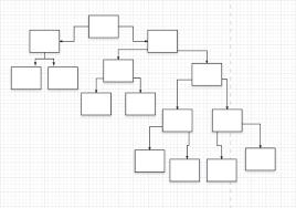Nervous System Flow Chart Nervous System Flow Chart Diagram Quizlet