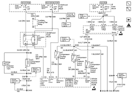 2000 freightliner wiring diagram good place to get wiring diagram • fl70 fuse diagram wiring library rh 12 hpcongress org 2000 freightliner century class wiring diagram 2000 freightliner century class wiring diagram