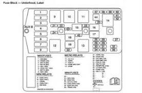 similiar 2000 buick lesabre fuse diagram keywords 1999 buick lesabre fuse diagram additionally 2000 buick lesabre fuse