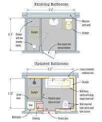 old house bathroom remodel jlc