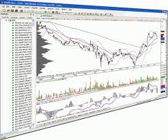 Singapore Stock Charting Screening Software