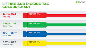 Electrical Tagging Colour Chart Wa Lifting Equipment Inspection Tags Colour Code Guide