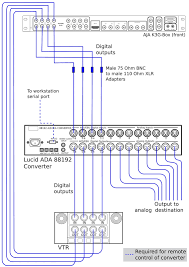 lucid ada wiring diagram the secret life of an autodesk lucid ada88192 wiring diagram