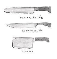 Types Of Kitchen Knives  VisuallyTypes Of Kitchen Knives