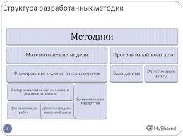 Презентация на тему Щеголева Людмила Владимировна диссертация на  3 Структура разработанных