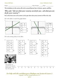linear tables