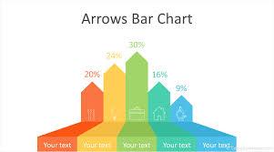 Arrows Bar Chart Powerpoint Template Design