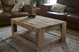 Pallet Coffee Table Plans  Recycled ThingsPallet Coffee Table Plans