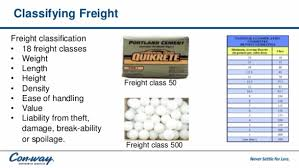 Freight Classification Chart Top 50 Freight Class Codes Explained