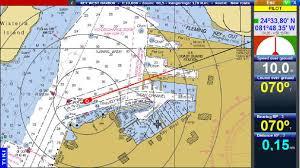 48 Exhaustive Chart Navigator Standard