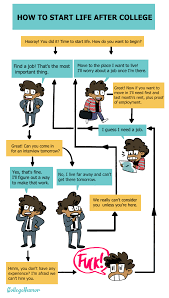 flowchart how to start life after college collegehumor post undefined