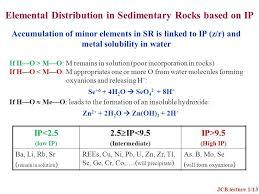Elemental classification  Lewis acid/base  Pearson's hard/soft ...