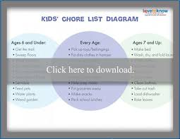 Chore Software Free Printable Chore Lists For Kids Lovetoknow